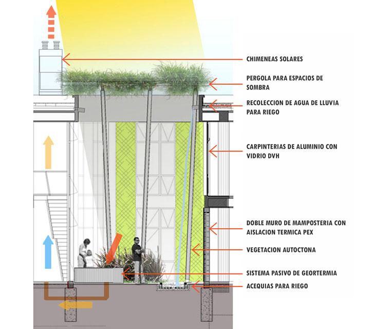 15-San-Juan-Detalle-Corte