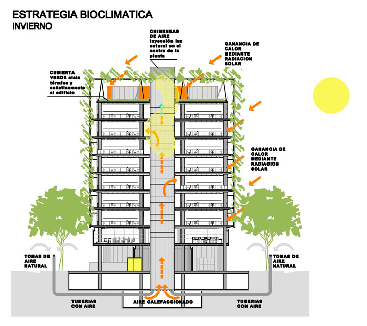 18---esq-bioclimatico-1